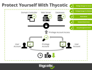 thycotic-pic-for-slide